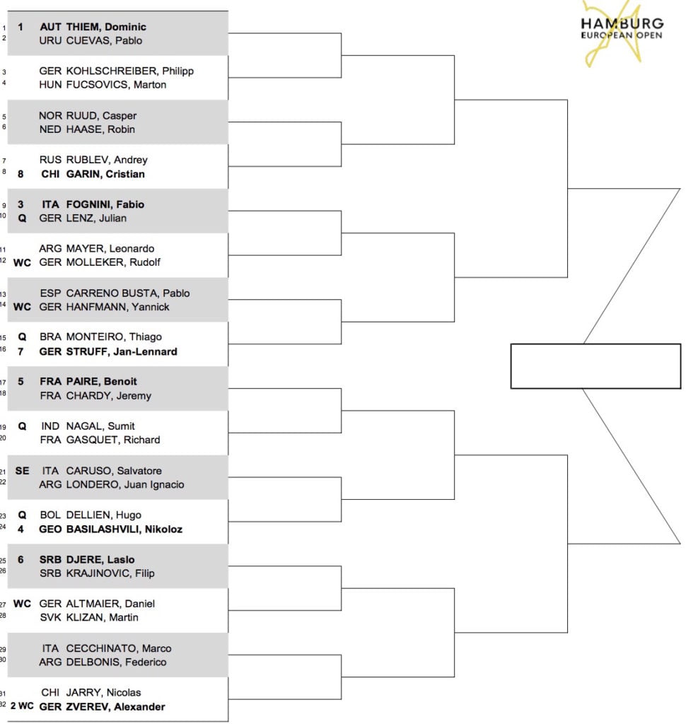 Hamburg Open 2019 draw