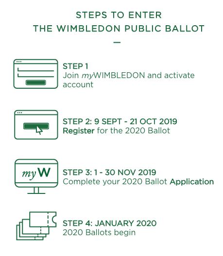 Wimbledon tickets 2020 public ballot process