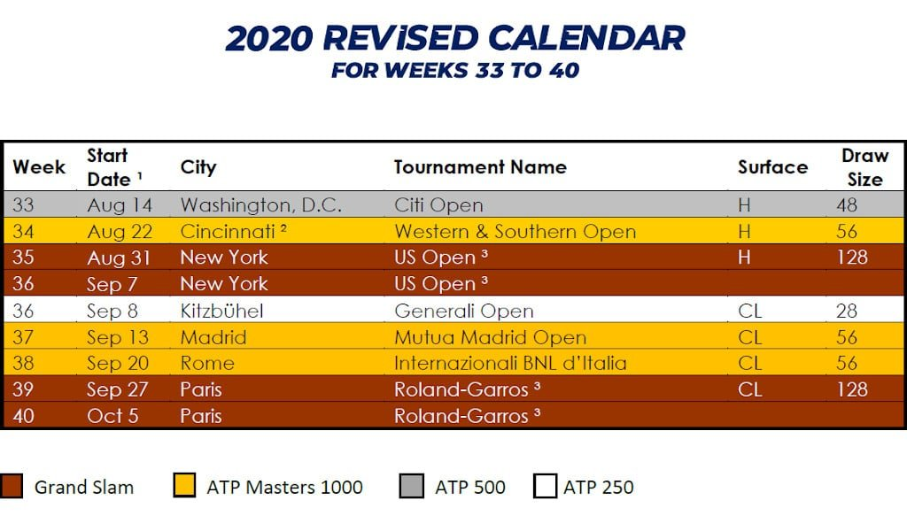 Revised ATP Tour calendar after coronavirus suspension