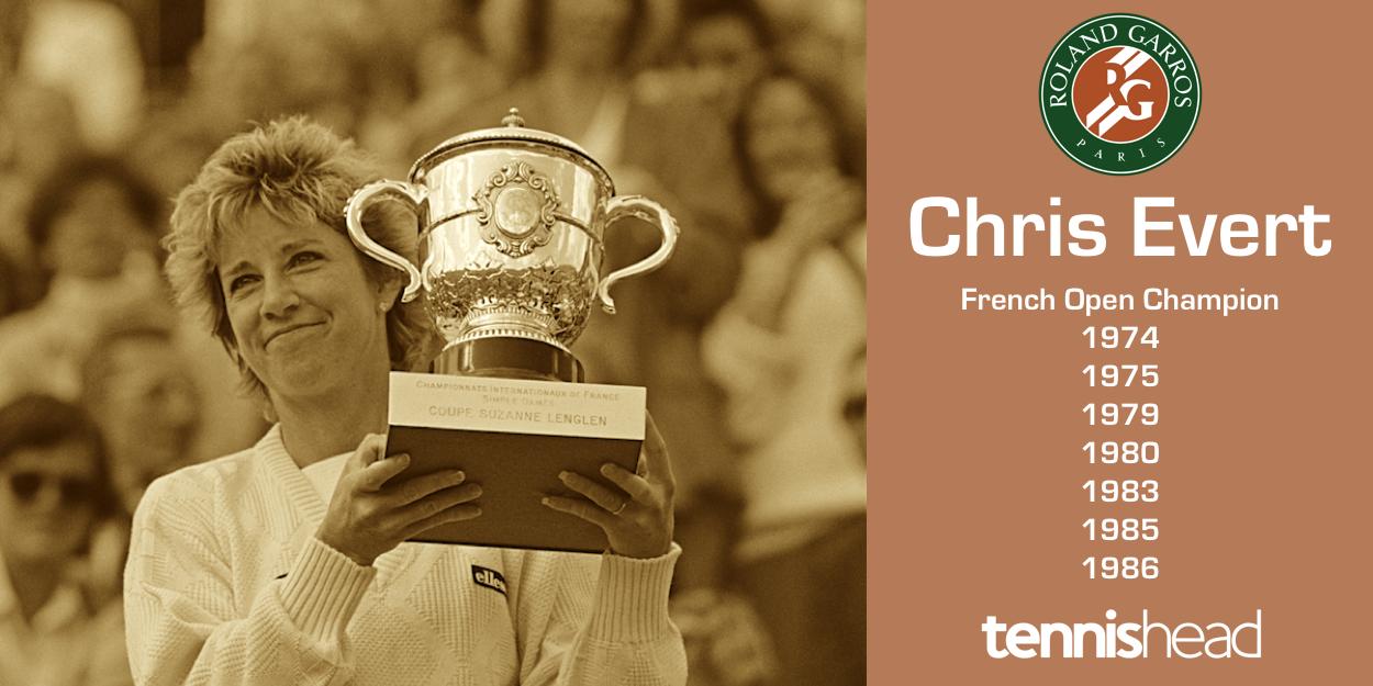 Chris Evert French Open