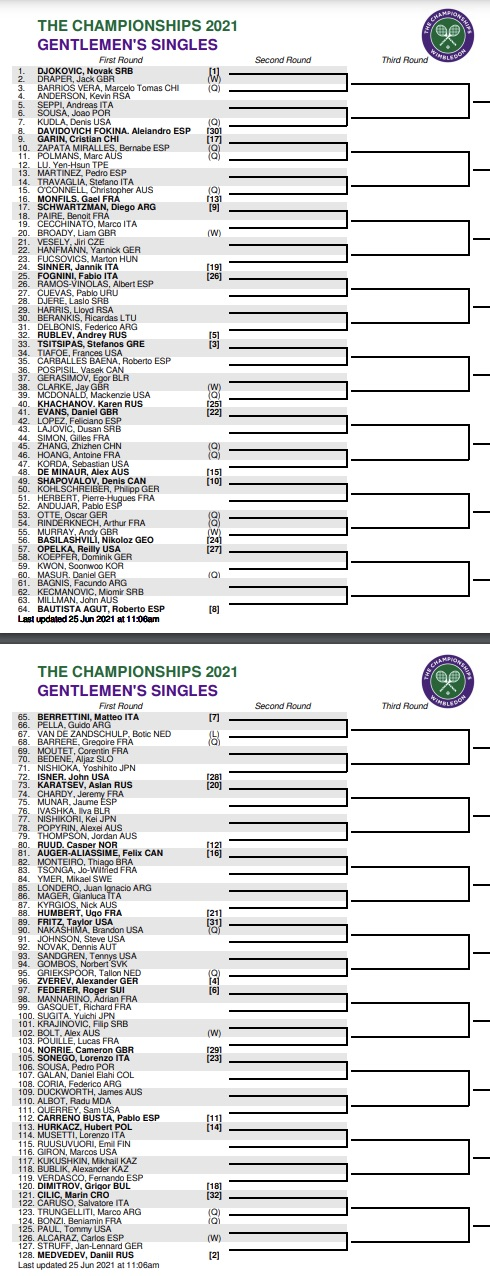 Wimbledon 2021 Men's Singles Draw