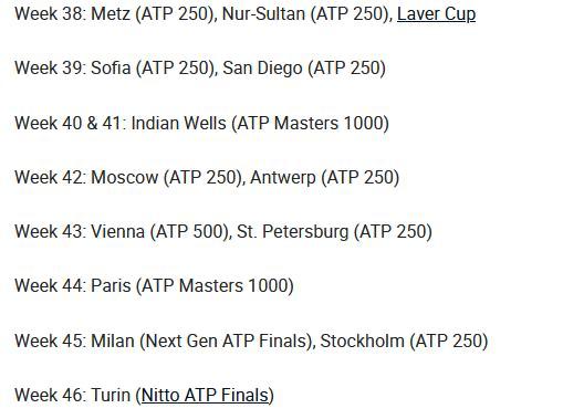 ATP schedule