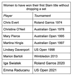Flawless Slam titles